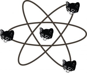 ScienceCatPeople