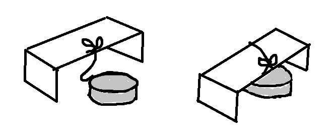 The solvable task (left) and the unsolvable task (right).